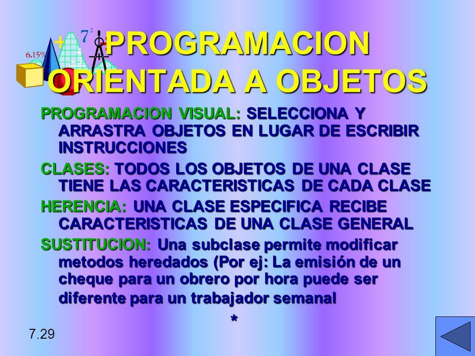 PROGRAMACION ORIENTADA A OBJETOS PROGRAMACION VISUAL: SELECCIONA Y ARRASTRA OBJETOS EN LUGAR DE ESCRIBIR INSTRUCCIONES CLASES: TODOS LOS OBJETOS DE UN