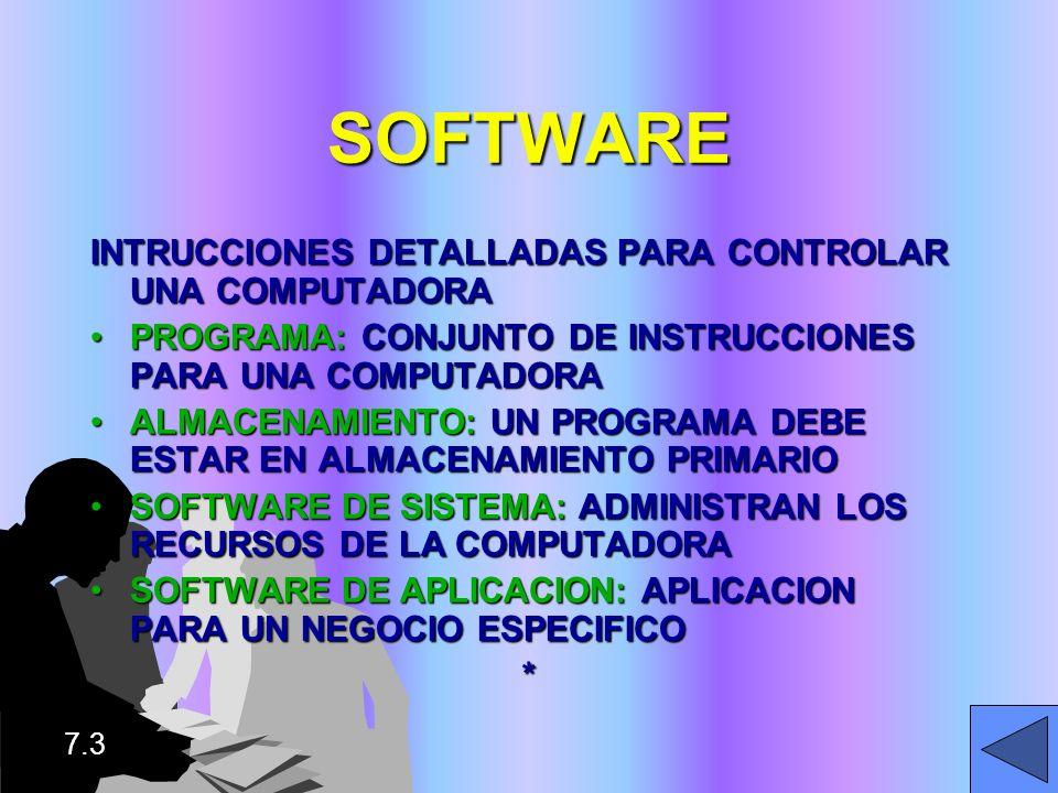 SOFTWARE HARDWARE HARDWARE SISTEMA OPERATIVO: ORGANIZA LOS EVENTOS Y RECURSOS DE LA COMPUTADORA MONITOREA EVENTOS MONITOREA EVENTOS LENGUAJES TRADUCTORES: INTERPRETES COMPILADORES PROGRAMAS UTILITARIOS: OPERACIONES RUTINARIAS ADMINISRACION DE DATOS 7.4 LENGUAJES DE PROGRAMACION: LENGUAJE ASSEMBLER; FORTRAN; COBOL; PL / 1; QBASIC; PASCAL; C; C++; LENGUAJES DE CUARTA GENERACION SOFTWARE DE SISTEMA SOFTWARE DE APLICACION