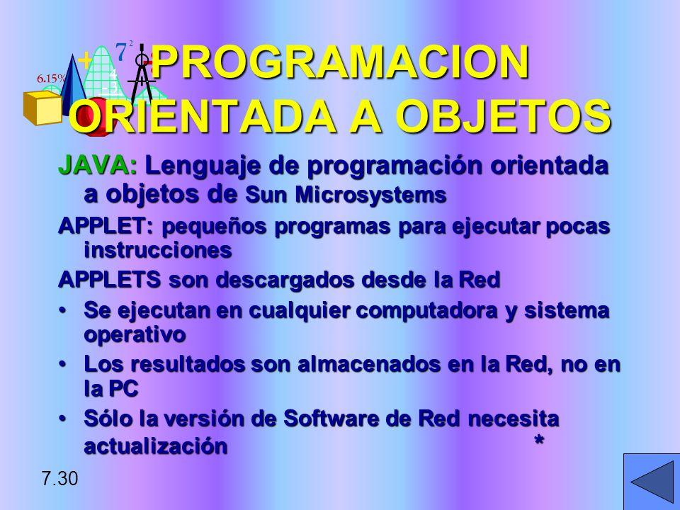 PROGRAMACION ORIENTADA A OBJETOS JAVA: Lenguaje de programación orientada a objetos de Sun Microsystems APPLET: pequeños programas para ejecutar pocas