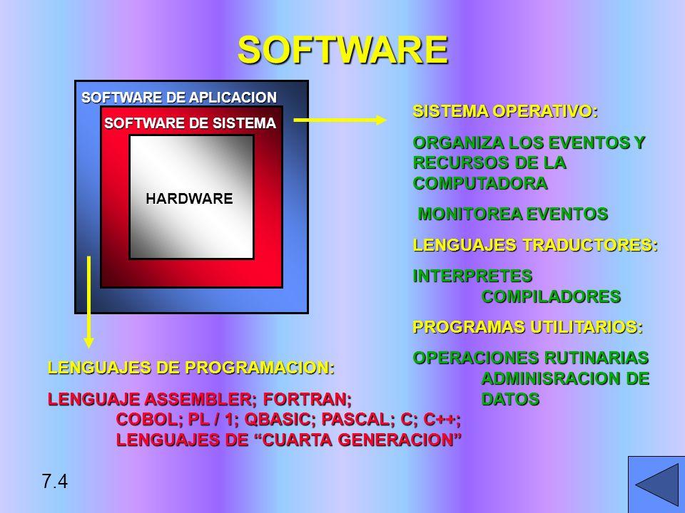 LENGUAJES DE 4TA GENERACION (4GL) 7.