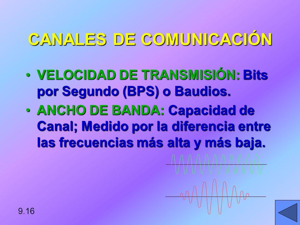 TECNOLOGÍAS DE TRANSMISIÓN INALÁMBRICA SERVICIOS DE COMUNICACIÓN PERSONALES: Celular; baja potencia; más alta frecuencia. Más pequeños; pueden utiliza