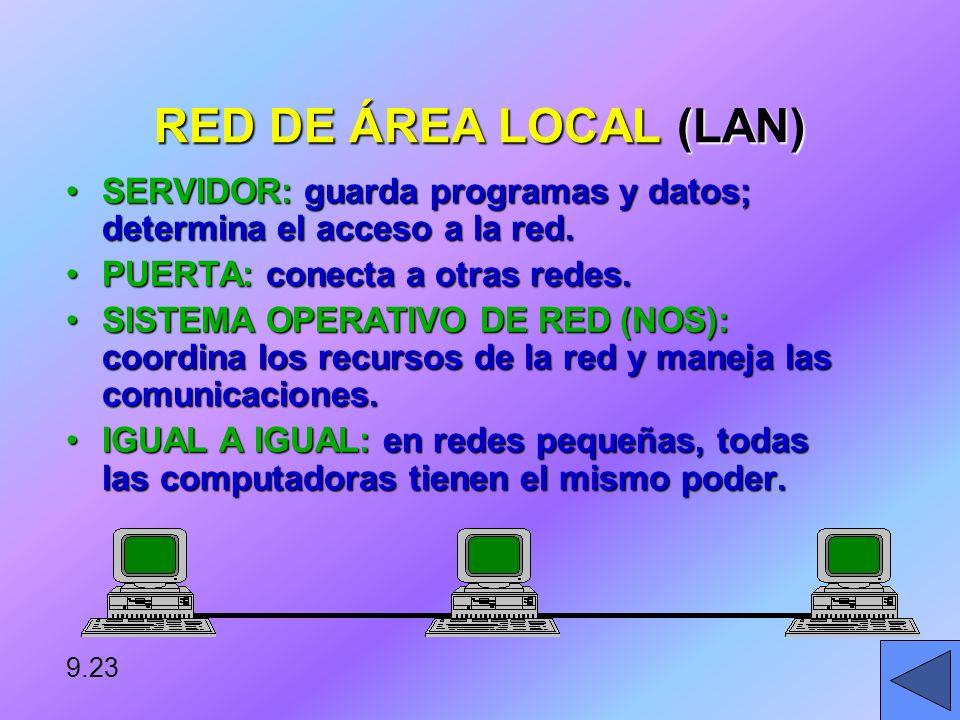 REDES DE ÁREA LOCAL CENTRAL PRIVADA (PBX): sistema de conmutación central de una compañía.CENTRAL PRIVADA (PBX): sistema de conmutación central de una