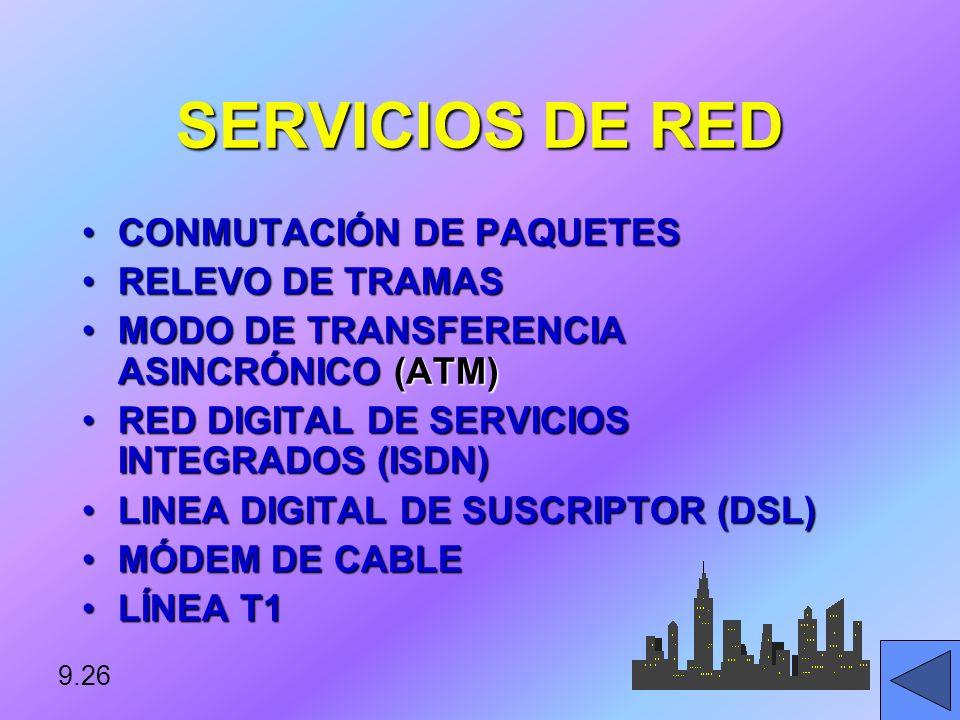 RED DE VALOR AGREGADO (VAN) PRIVADA; MÚLTIPLES TRAYECTOS; EXCLUSIVA PARA DATOS.PRIVADA; MÚLTIPLES TRAYECTOS; EXCLUSIVA PARA DATOS. ADMINISTRADA POR TE