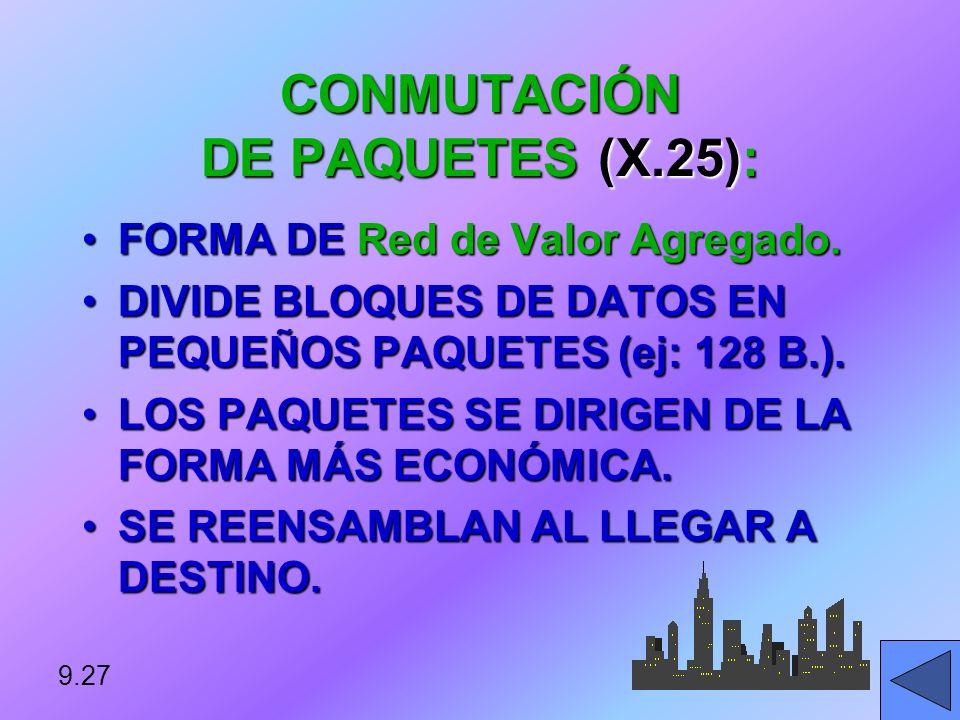 SERVICIOS DE RED CONMUTACIÓN DE PAQUETESCONMUTACIÓN DE PAQUETES RELEVO DE TRAMASRELEVO DE TRAMAS MODO DE TRANSFERENCIA ASINCRÓNICO (ATM)MODO DE TRANSF
