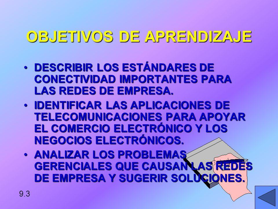 OBJETIVOS DE APRENDIZAJE DESCRIBIR LOS COMPONENTES DE UN SISTEMA DE TELECOMUNICACIONES.DESCRIBIR LOS COMPONENTES DE UN SISTEMA DE TELECOMUNICACIONES.