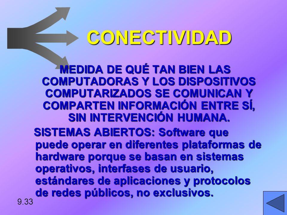 INTERCONEXIÓN DE REDES ENLACE DE REDES INDIVIDUALES PARA FORMAR UNA RED INTERCONECTADA. 9.32 RED A RED B RED C