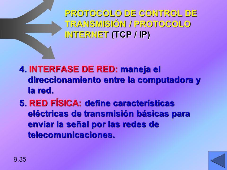 PROTOCOLO DE CONTROL DE TRANSMISIÓN / PROTOCOLO INTERNET (TCP / IP) MODELO DE REFERENCIA DEL DPTO. DE DEFENSA DE LOS USA EN 1972 1. APLICACIÓN: presen