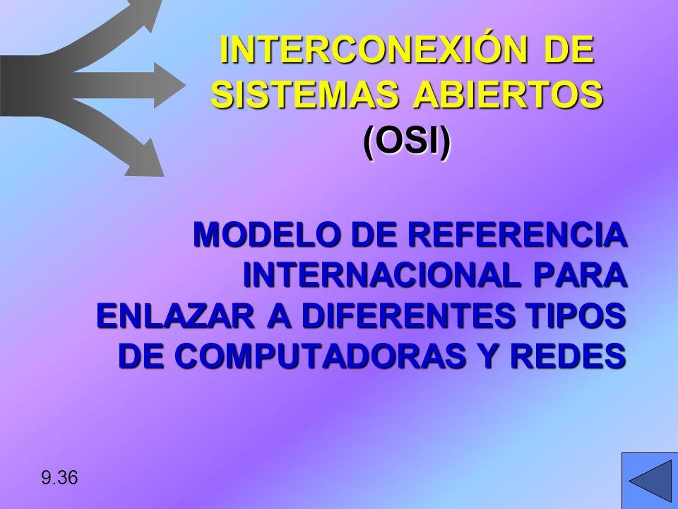 4. INTERFASE DE RED: maneja el direccionamiento entre la computadora y la red. 5. RED FÍSICA: define características eléctricas de transmisión básicas
