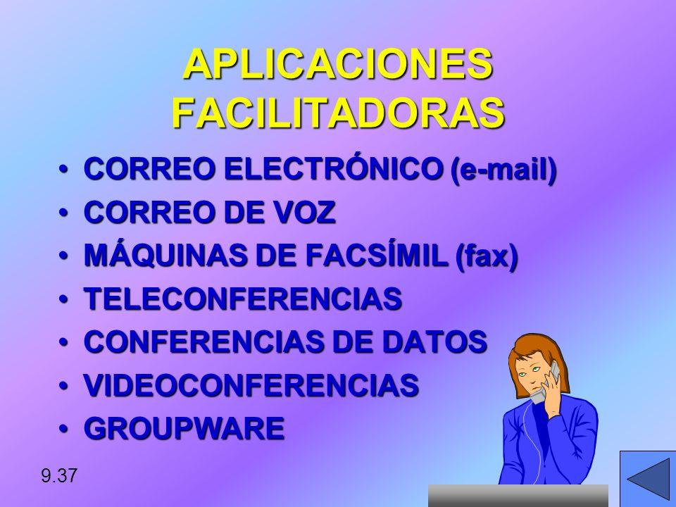 INTERCONEXIÓN DE SISTEMAS ABIERTOS (OSI) MODELO DE REFERENCIA INTERNACIONAL PARA ENLAZAR A DIFERENTES TIPOS DE COMPUTADORAS Y REDES 9.36