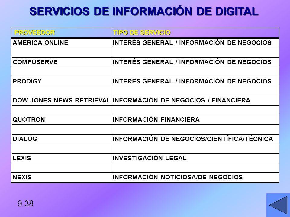 APLICACIONES FACILITADORAS CORREO ELECTRÓNICO (e-mail)CORREO ELECTRÓNICO (e-mail) CORREO DE VOZCORREO DE VOZ MÁQUINAS DE FACSÍMIL (fax)MÁQUINAS DE FAC
