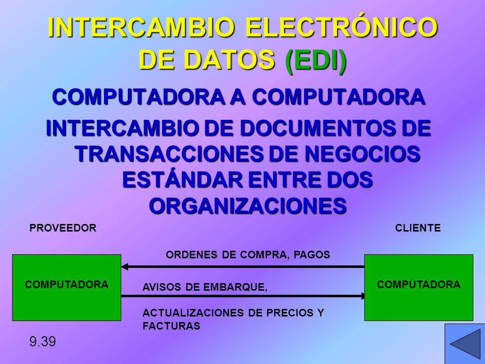 PROVEEDOR PROVEEDOR TIPO DE SERVICIO AMERICA ONLINEINTERÉS GENERAL / INFORMACIÓN DE NEGOCIOS COMPUSERVEINTERÉS GENERAL / INFORMACIÓN DE NEGOCIOS PRODI