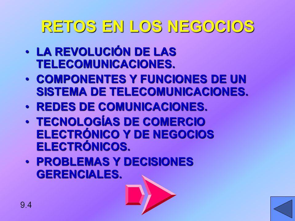 OBJETIVOS DE APRENDIZAJE DESCRIBIR LOS ESTÁNDARES DE CONECTIVIDAD IMPORTANTES PARA LAS REDES DE EMPRESA.DESCRIBIR LOS ESTÁNDARES DE CONECTIVIDAD IMPOR