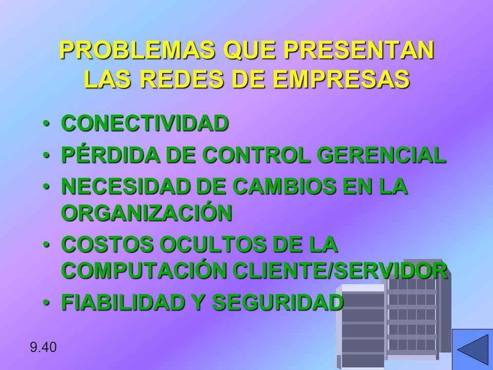INTERCAMBIO ELECTRÓNICO DE DATOS (EDI) COMPUTADORA A COMPUTADORA INTERCAMBIO DE DOCUMENTOS DE TRANSACCIONES DE NEGOCIOS ESTÁNDAR ENTRE DOS ORGANIZACIO