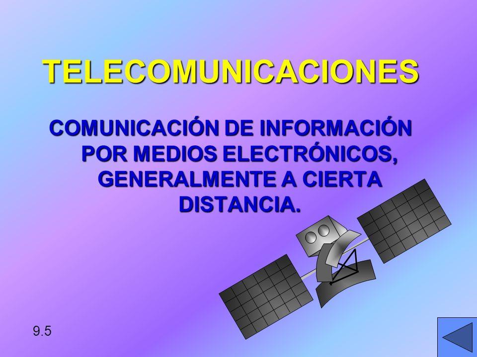 RETOS EN LOS NEGOCIOS LA REVOLUCIÓN DE LAS TELECOMUNICACIONES.LA REVOLUCIÓN DE LAS TELECOMUNICACIONES. COMPONENTES Y FUNCIONES DE UN SISTEMA DE TELECO