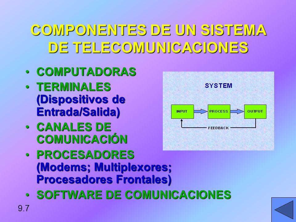 SUPERCARRETERA DE LA INFORMACIÓN REDES DIGITALES DE TELECOMUNICACIONES DE ALTA VELOCIDAD, DE ALCANCE NACIONAL O MUNDIAL, ACCESIBLES PARA EL PÚBLICO EN