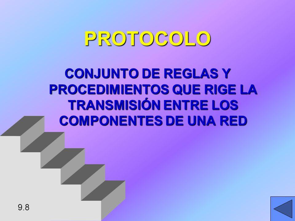 COMPONENTES DE UN SISTEMA DE TELECOMUNICACIONES COMPUTADORASCOMPUTADORAS TERMINALES (Dispositivos de Entrada/Salida)TERMINALES (Dispositivos de Entrad