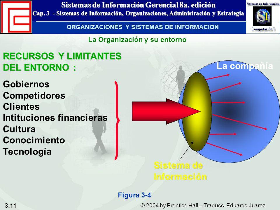 3.11 © 2004 by Prentice Hall – Traducc. Eduardo Juarez Sistemas de Información Gerencial 8a. edición Cap. 3 - Sistemas de Información, Organizaciones,