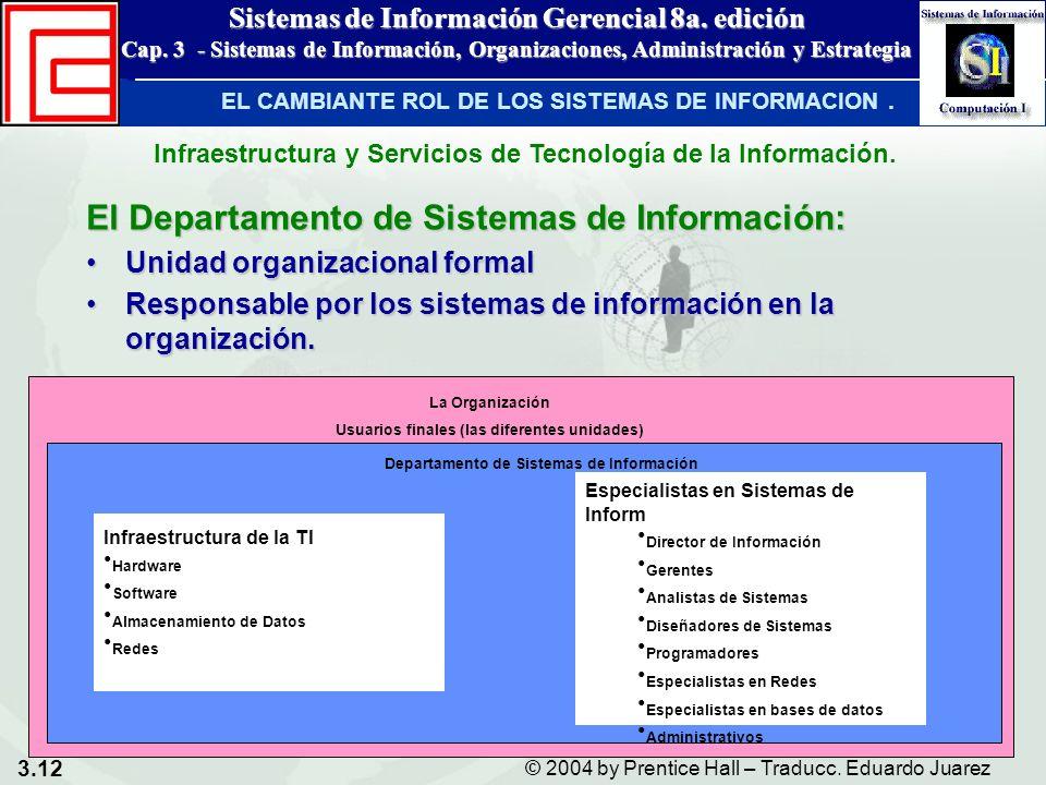 3.12 © 2004 by Prentice Hall – Traducc. Eduardo Juarez Sistemas de Información Gerencial 8a. edición Cap. 3 - Sistemas de Información, Organizaciones,