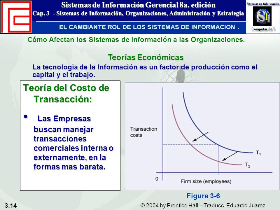 3.14 © 2004 by Prentice Hall – Traducc. Eduardo Juarez Sistemas de Información Gerencial 8a. edición Cap. 3 - Sistemas de Información, Organizaciones,