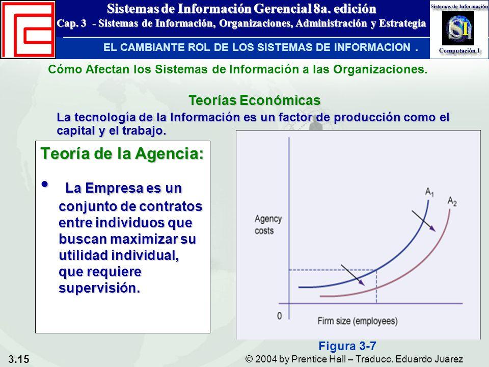 3.15 © 2004 by Prentice Hall – Traducc. Eduardo Juarez Sistemas de Información Gerencial 8a. edición Cap. 3 - Sistemas de Información, Organizaciones,