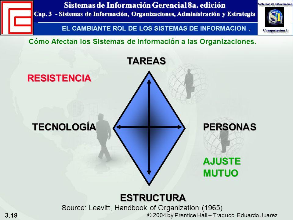 3.19 © 2004 by Prentice Hall – Traducc. Eduardo Juarez Sistemas de Información Gerencial 8a. edición Cap. 3 - Sistemas de Información, Organizaciones,