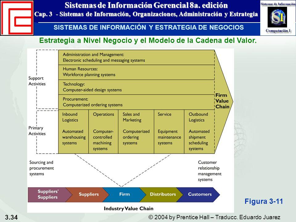 3.34 © 2004 by Prentice Hall – Traducc. Eduardo Juarez Sistemas de Información Gerencial 8a. edición Cap. 3 - Sistemas de Información, Organizaciones,