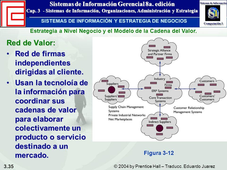 3.35 © 2004 by Prentice Hall – Traducc. Eduardo Juarez Sistemas de Información Gerencial 8a. edición Cap. 3 - Sistemas de Información, Organizaciones,