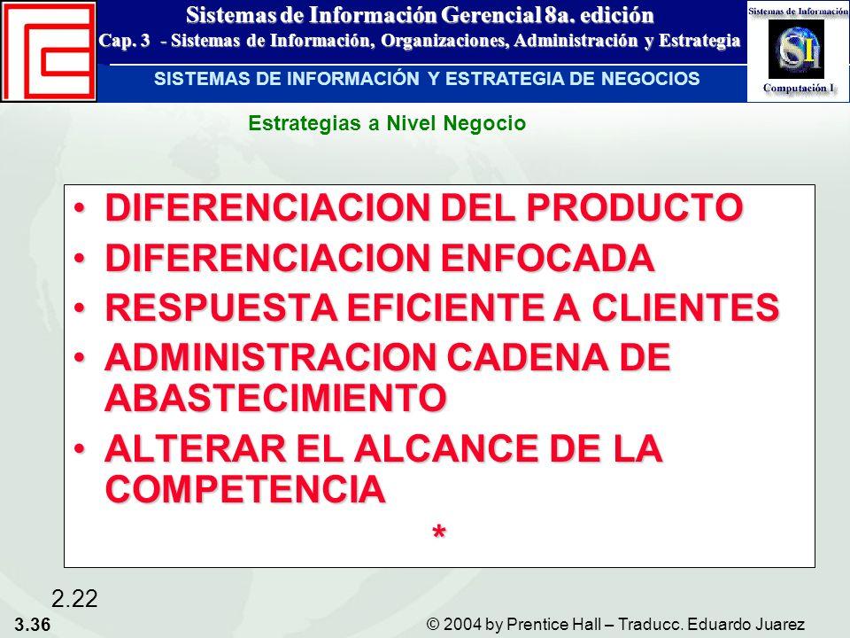3.36 © 2004 by Prentice Hall – Traducc. Eduardo Juarez Sistemas de Información Gerencial 8a. edición Cap. 3 - Sistemas de Información, Organizaciones,