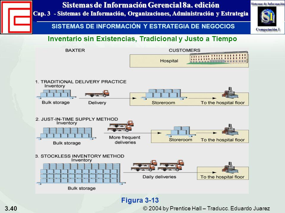 3.40 © 2004 by Prentice Hall – Traducc. Eduardo Juarez Sistemas de Información Gerencial 8a. edición Cap. 3 - Sistemas de Información, Organizaciones,