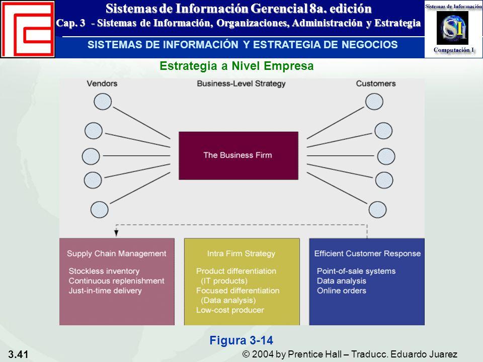 3.41 © 2004 by Prentice Hall – Traducc. Eduardo Juarez Sistemas de Información Gerencial 8a. edición Cap. 3 - Sistemas de Información, Organizaciones,
