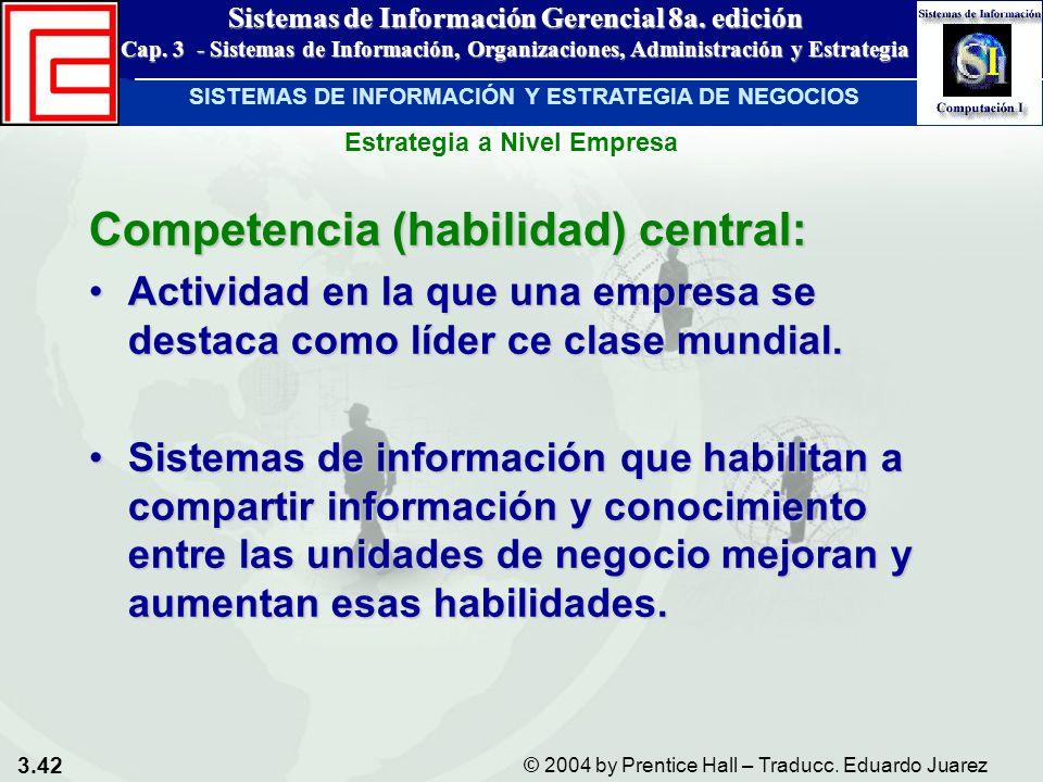 3.42 © 2004 by Prentice Hall – Traducc. Eduardo Juarez Sistemas de Información Gerencial 8a. edición Cap. 3 - Sistemas de Información, Organizaciones,