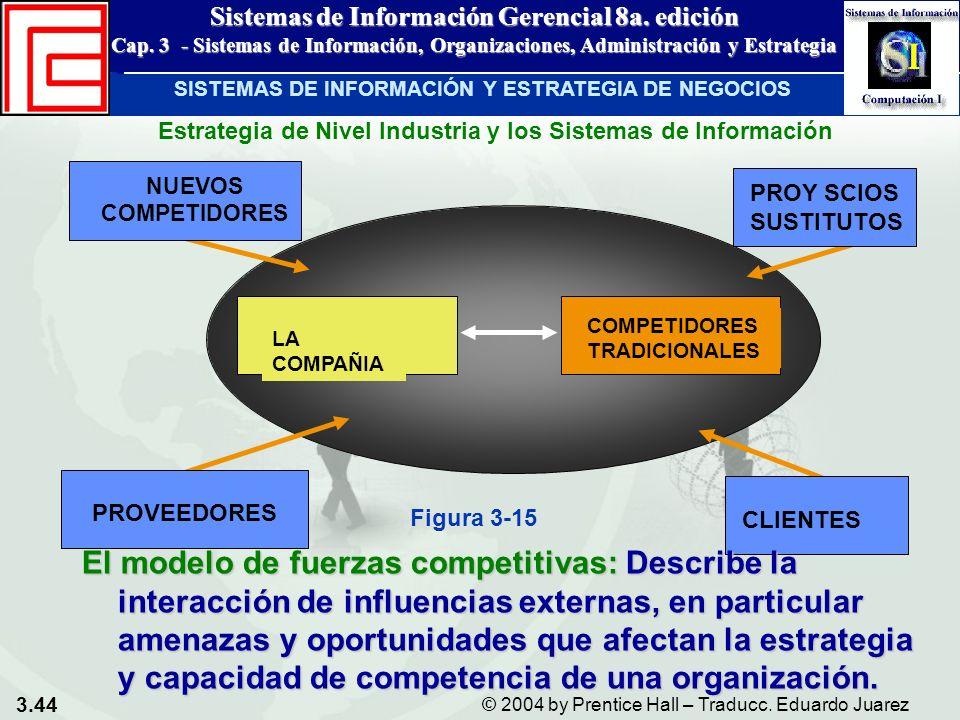 3.44 © 2004 by Prentice Hall – Traducc. Eduardo Juarez Sistemas de Información Gerencial 8a. edición Cap. 3 - Sistemas de Información, Organizaciones,