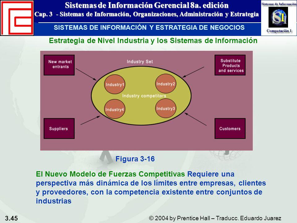 3.45 © 2004 by Prentice Hall – Traducc. Eduardo Juarez Sistemas de Información Gerencial 8a. edición Cap. 3 - Sistemas de Información, Organizaciones,