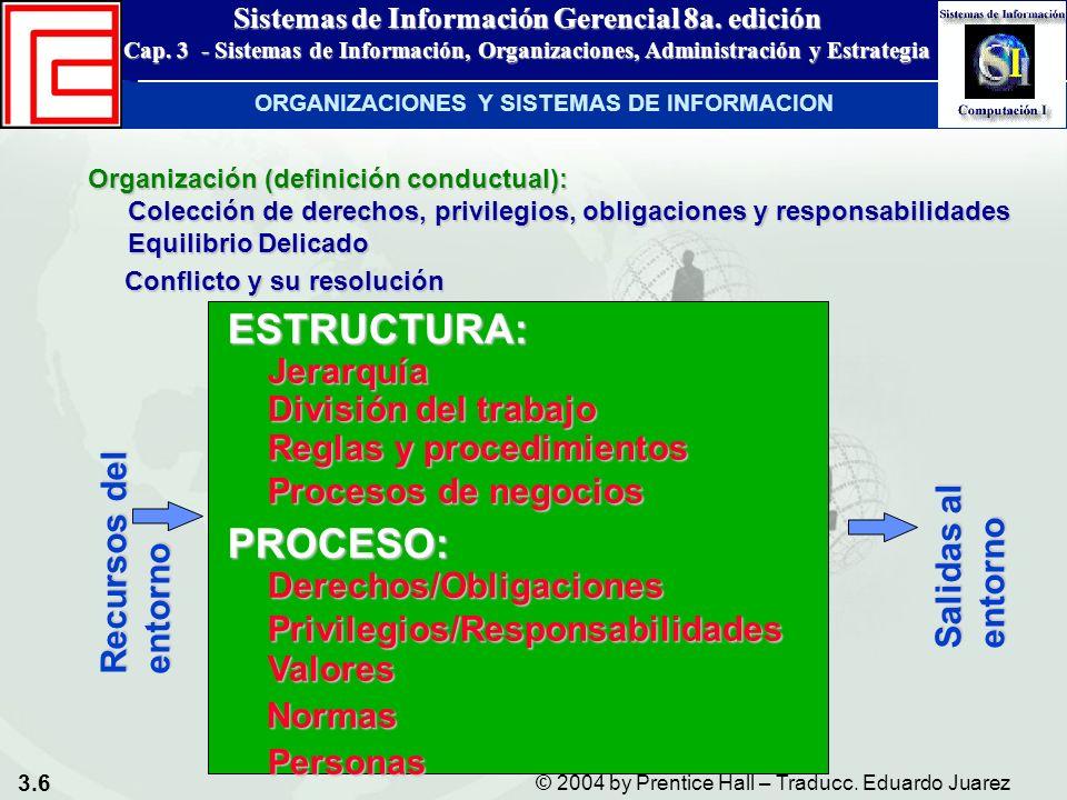 3.6 © 2004 by Prentice Hall – Traducc. Eduardo Juarez Sistemas de Información Gerencial 8a. edición Cap. 3 - Sistemas de Información, Organizaciones,