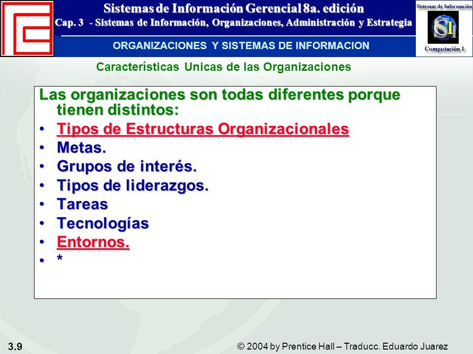 3.9 © 2004 by Prentice Hall – Traducc. Eduardo Juarez Sistemas de Información Gerencial 8a. edición Cap. 3 - Sistemas de Información, Organizaciones,