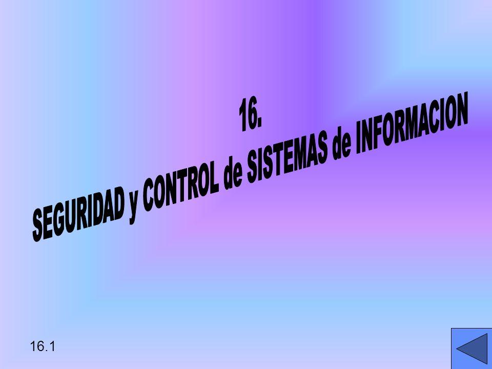 16.12 El hardware, el software, los archivos de datos y otros equipos pueden ser destruidos por incendios, cortes de energia, inundaciones u otros desastres.