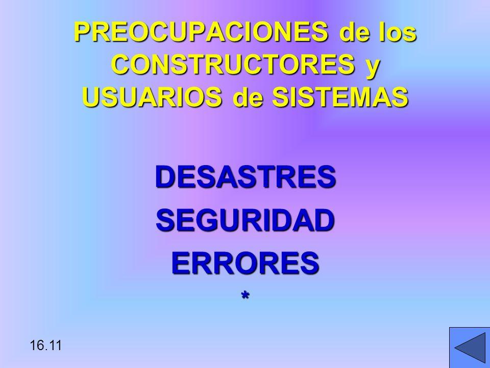 16.11 PREOCUPACIONES de los CONSTRUCTORES y USUARIOS de SISTEMAS DESASTRES SEGURIDAD ERRORES *