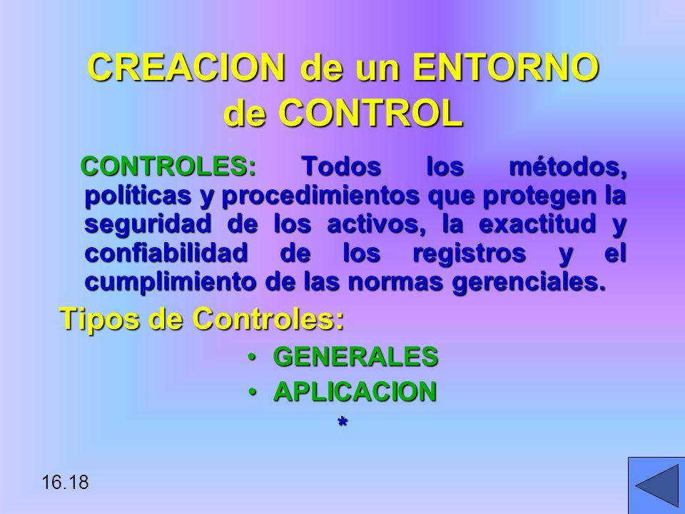 16.18 CREACION de un ENTORNO de CONTROL CONTROLES: Todos los métodos, políticas y procedimientos que protegen la seguridad de los activos, la exactitud y confiabilidad de los registros y el cumplimiento de las normas gerenciales.