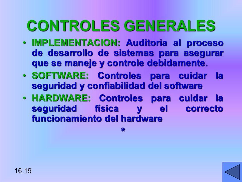 16.19 IMPLEMENTACION: Auditoria al proceso de desarrollo de sistemas para asegurar que se maneje y controle debidamente.IMPLEMENTACION: Auditoria al proceso de desarrollo de sistemas para asegurar que se maneje y controle debidamente.