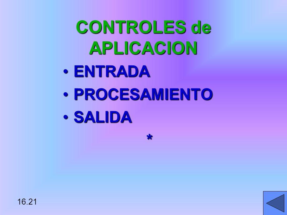 16.21 CONTROLES de APLICACION ENTRADAENTRADA PROCESAMIENTOPROCESAMIENTO SALIDASALIDA*