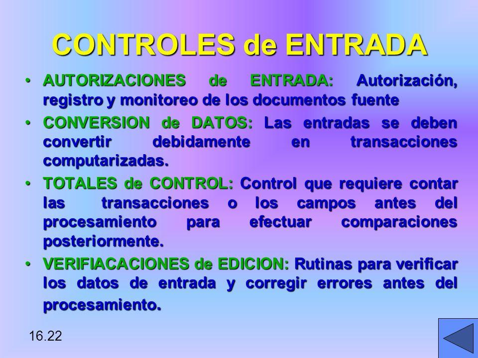 16.22 CONTROLES de ENTRADA AUTORIZACIONES de ENTRADA: Autorización, registro y monitoreo de los documentos fuenteAUTORIZACIONES de ENTRADA: Autorización, registro y monitoreo de los documentos fuente CONVERSION de DATOS: Las entradas se deben convertir debidamente en transacciones computarizadas.CONVERSION de DATOS: Las entradas se deben convertir debidamente en transacciones computarizadas.