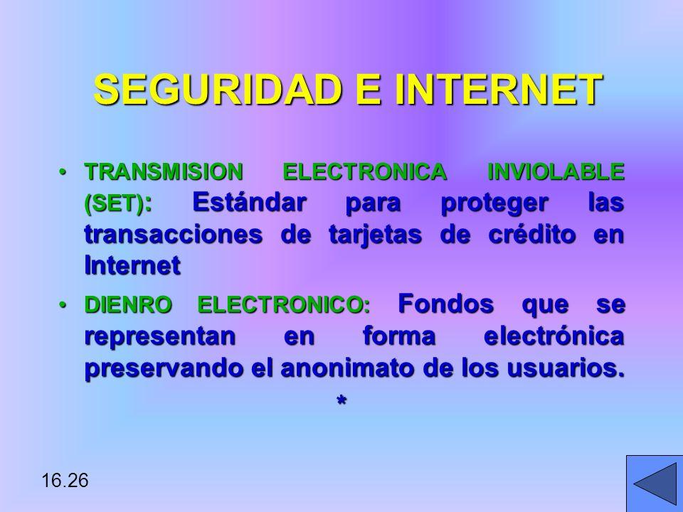16.26 SEGURIDAD E INTERNET TRANSMISION ELECTRONICA INVIOLABLE (SET) : Estándar para proteger las transacciones de tarjetas de crédito en InternetTRANSMISION ELECTRONICA INVIOLABLE (SET) : Estándar para proteger las transacciones de tarjetas de crédito en Internet DIENRO ELECTRONICO: Fondos que se representan en forma electrónica preservando el anonimato de los usuarios.DIENRO ELECTRONICO: Fondos que se representan en forma electrónica preservando el anonimato de los usuarios.*