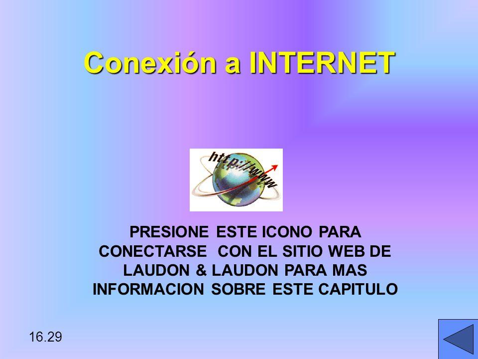 16.29 Conexión a INTERNET PRESIONE ESTE ICONO PARA CONECTARSE CON EL SITIO WEB DE LAUDON & LAUDON PARA MAS INFORMACION SOBRE ESTE CAPITULO