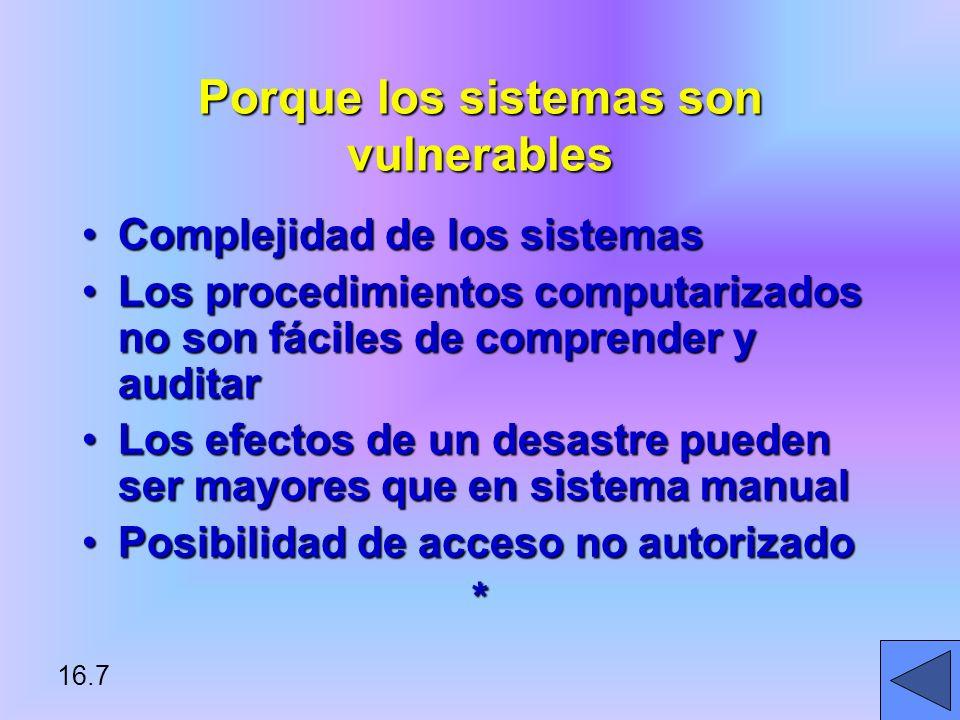 16.28 AUDITORIA de MIS IDENTIFICA TODOS LOS CONTROLES DE LOS SISTEMAS DE INFORMACION Y EVALUA SU EFICACIA IDENTIFICA TODOS LOS CONTROLES DE LOS SISTEMAS DE INFORMACION Y EVALUA SU EFICACIA PRUEBAS: realizadas con regularidad y en fases tempranas contribuye a la calidad del sistema.