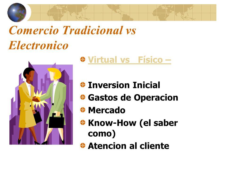 Comercio Tradicional vs Electronico Virtual vs_ Físico – Inversion Inicial Gastos de Operacion Mercado Know-How (el saber como) Atencion al cliente