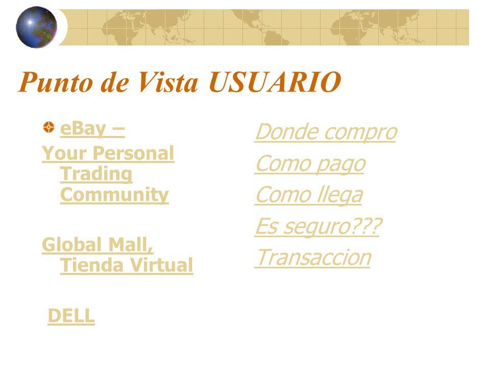 Punto de Vista USUARIO eBay – Your Personal Trading Community Global Mall, Tienda Virtual DELL Donde compro Como pago Como llega Es seguro??? Transacc