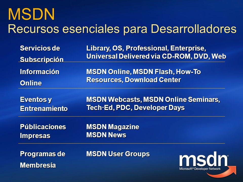 Eventos y Entrenamiento MSDN Webcasts, MSDN Online Seminars, Tech·Ed, PDC, Developer Days MSDN Recursos esenciales para Desarrolladores Servicios de S