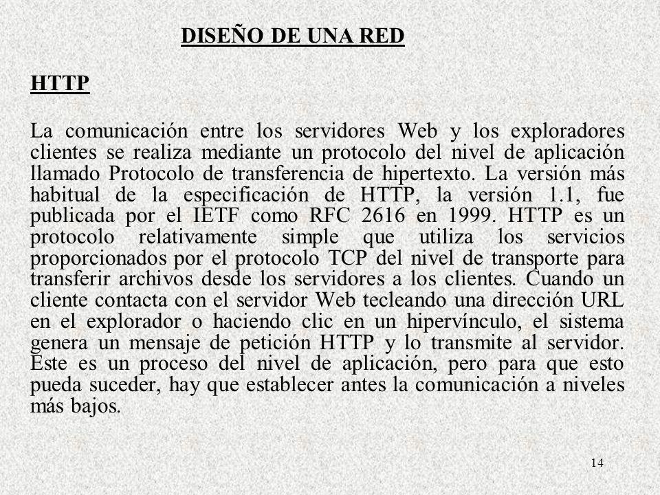 14 HTTP La comunicación entre los servidores Web y los exploradores clientes se realiza mediante un protocolo del nivel de aplicación llamado Protocol
