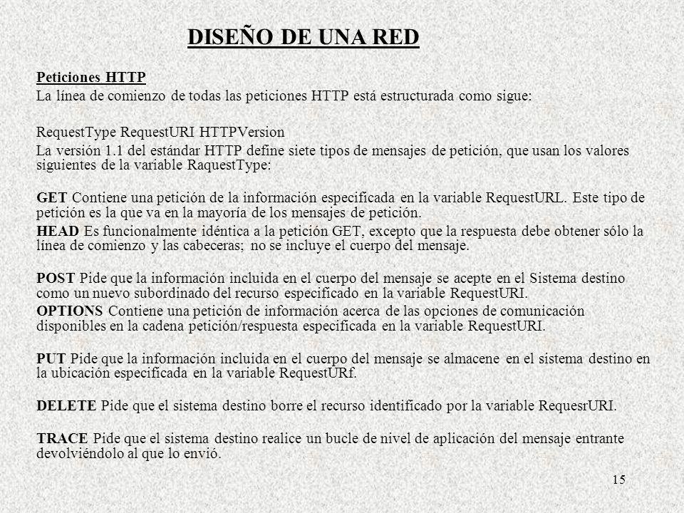 15 Peticiones HTTP La línea de comienzo de todas las peticiones HTTP está estructurada como sigue: RequestType RequestURI HTTPVersion La versión 1.1 d