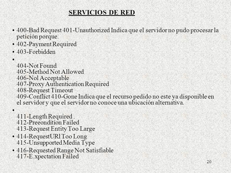 20 400-Bad Request 401-Unauthorized Indica que el servidor no pudo procesar la petición porque. 402-Payment Required 403-Forbidden 404-Not Found 405-M